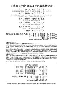2015yosare_audience