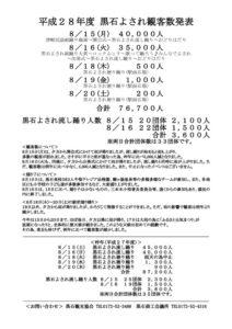 2016yosare_audience